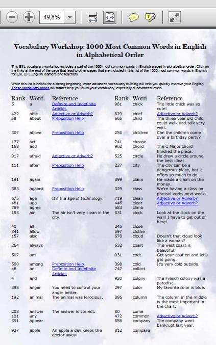 1000 Most Common Words In English Soalujian Net