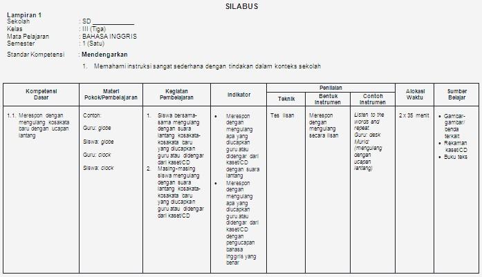 Preview Silabus Bahasa Inggris Kelas 3 Sd Bank Soal Ujian