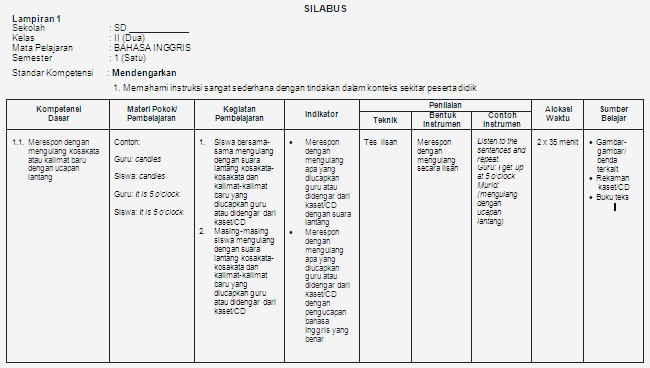 Silabus Image Collections Diagram Writing Sample And Guide