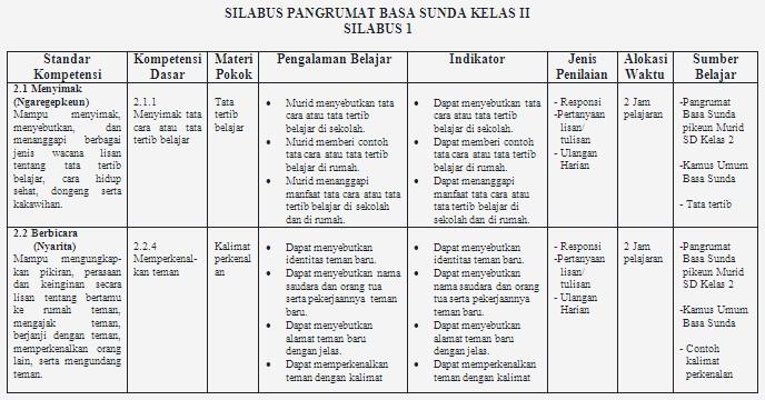 Karangan Essay Basa Sunda Singkat Best Paper Writers