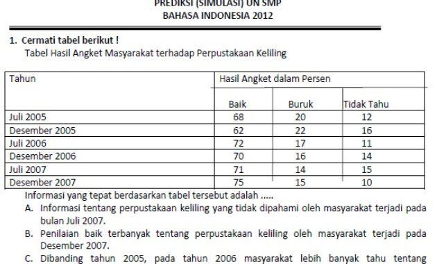 Index of wp contentuploads201203 soal prediksi ujian nasional bahasa indonesia smp 2012 630x380g ccuart Images