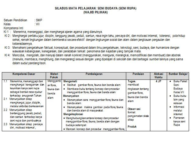 Download Silabus Prakarya Kelas 7 Guru Paud